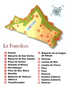 Esquema del castell de Montjuic.