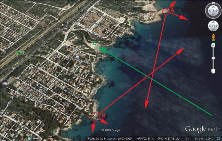 Explicació grafica del creuament de foc, en verd trajectoria atacant, en vermell foc defensiu.