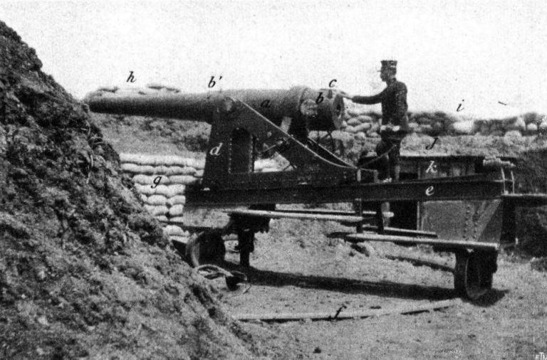 Canó similar a l'epoca que descrivim, veiem que la peça pivota per davant i es mou de darrera. Foto d'un canó turc a Gallipolli.